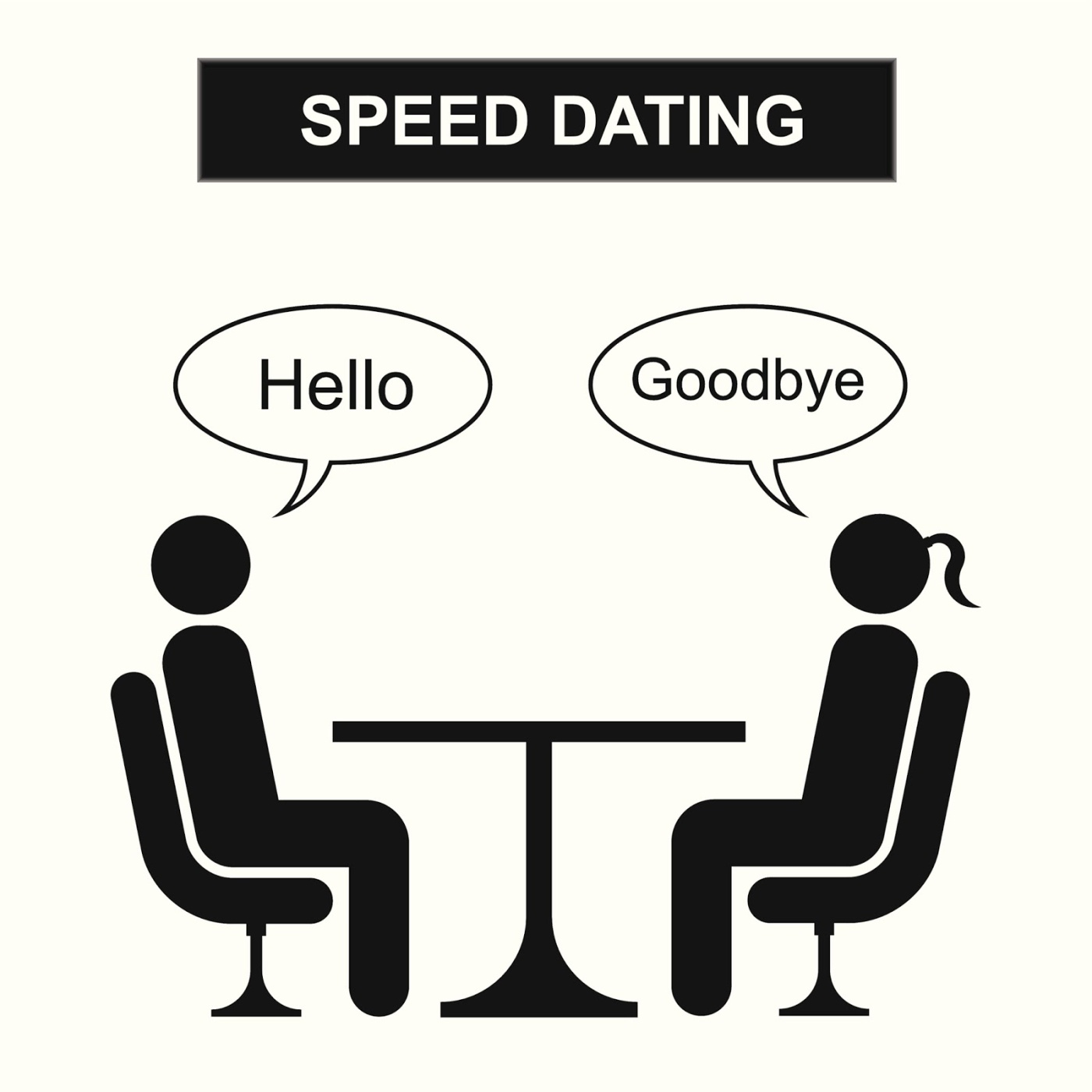 Speed dating too cool